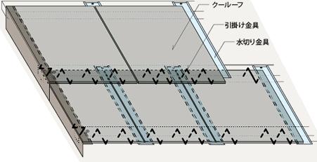 オリジナル天然石葺き屋根工法